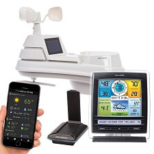 Best Digital Weather Station