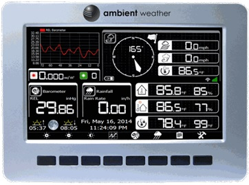 Ambient weather display