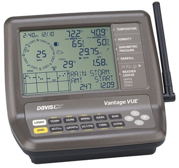 davis vantage vue review - display