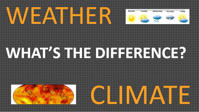 describe the difference between weather and climate On any given day, if you use your favorite web browser to search for climate news , there would be countless articles that appear these talk.