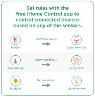 ihome remote temperature monitoring system rules