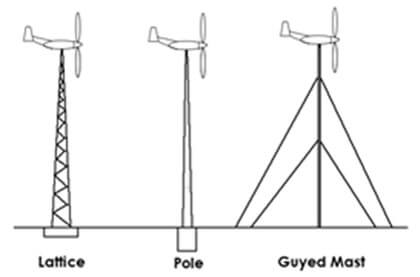 types-of-wind-turbine-towers