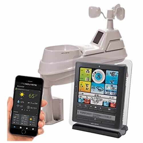 AcuRite 01036M Weather Station