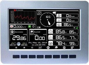 Ambient Weather WS-1002-WIFI Display Detail Image
